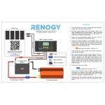 Renogy 200W Monocrystalline Bundle -411