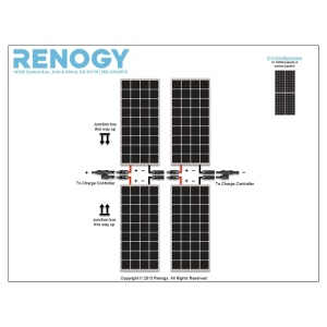 Renogy 1000W Monocrystalline Solar Panel Cabin Kit-805