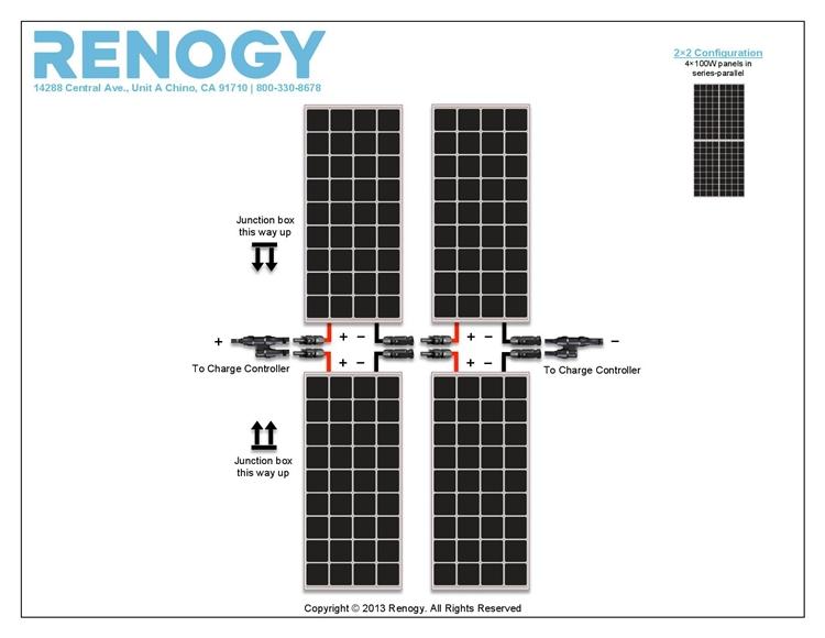Renogy 1000w Polycrystalline Solar Panel Cabin Kit Off
