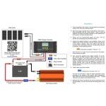 Renogy 300W Monocrystalline Starter Kit-1600