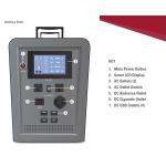 Lion Energy 1500 Watt Expandable FTB 50 Ascent Solar Generator-2119