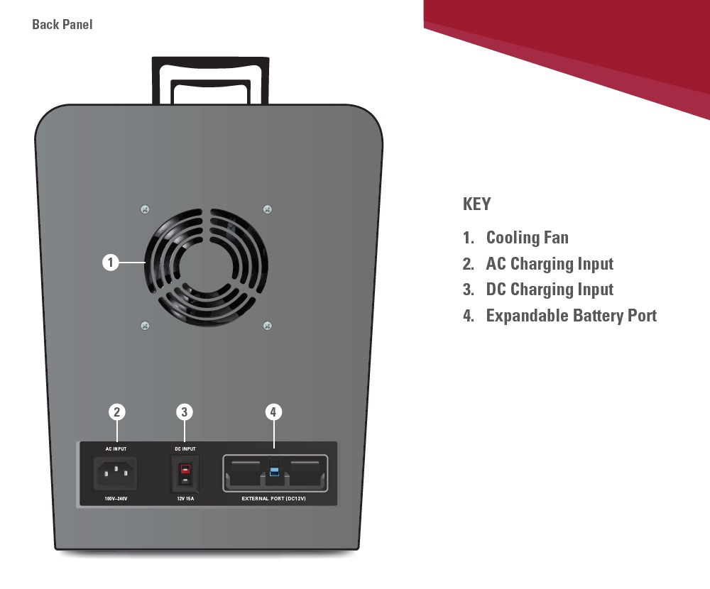 Lion Energy fuel less generator back interface