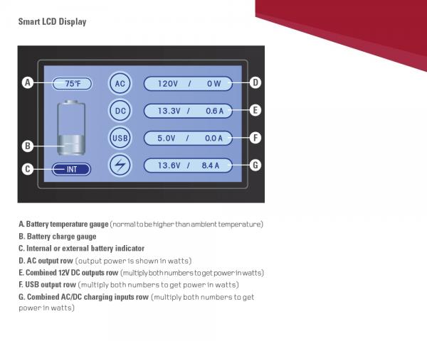 Lion Energy 1500 Watt Expandable FTB 50 Ascent Solar Generator Kit with 3 Panels & Expandable Battery Pack-2327