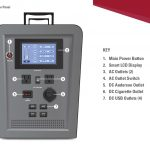 Lion Energy 1500 Watt Expandable FTB 50 Ascent Solar Generator Kit with 2 Panels & Expandable Battery Pack-2306