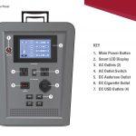Lion Energy 1500 Watt Expandable FTB 50 Ascent Solar Generator Kit with 1 Panel, Expandable Battery Pack, & EMP Bag-2318