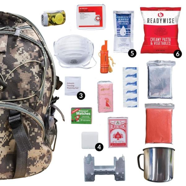 ReadyWise Camo Bag